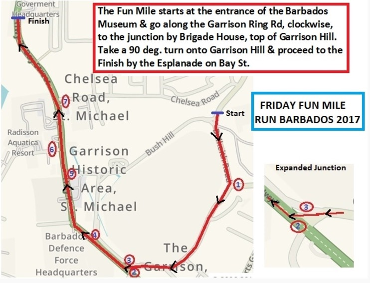 Fun Mile Course